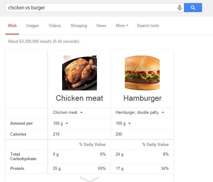 chicken vs burger.jpg