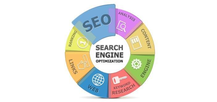 What makes for great SEO